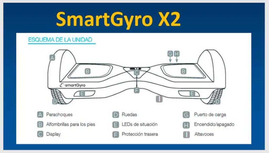 SmartGyro-X2-elementos-y-partes-del-hoverboard
