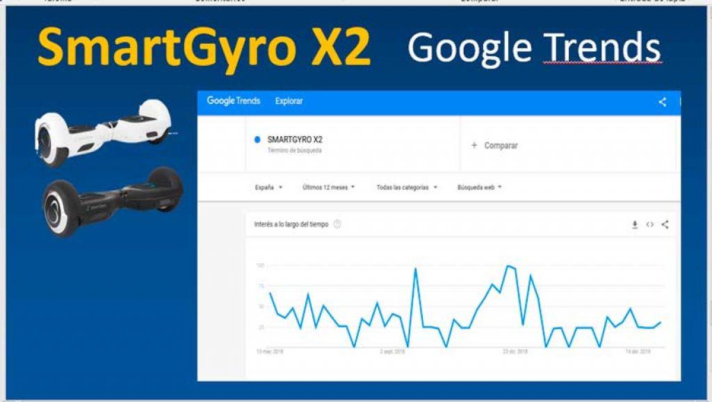 SmartGyro-X2-estadisticss-de-compra-venta-en-Google-Trends