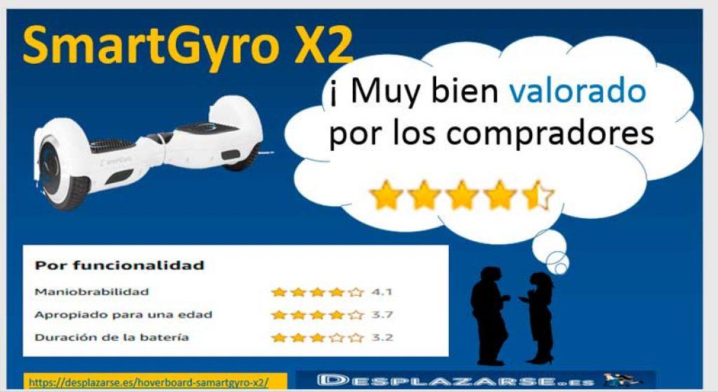 SmartGyro-X2-mejor-valorado-por-los-usuarios-y-compradores