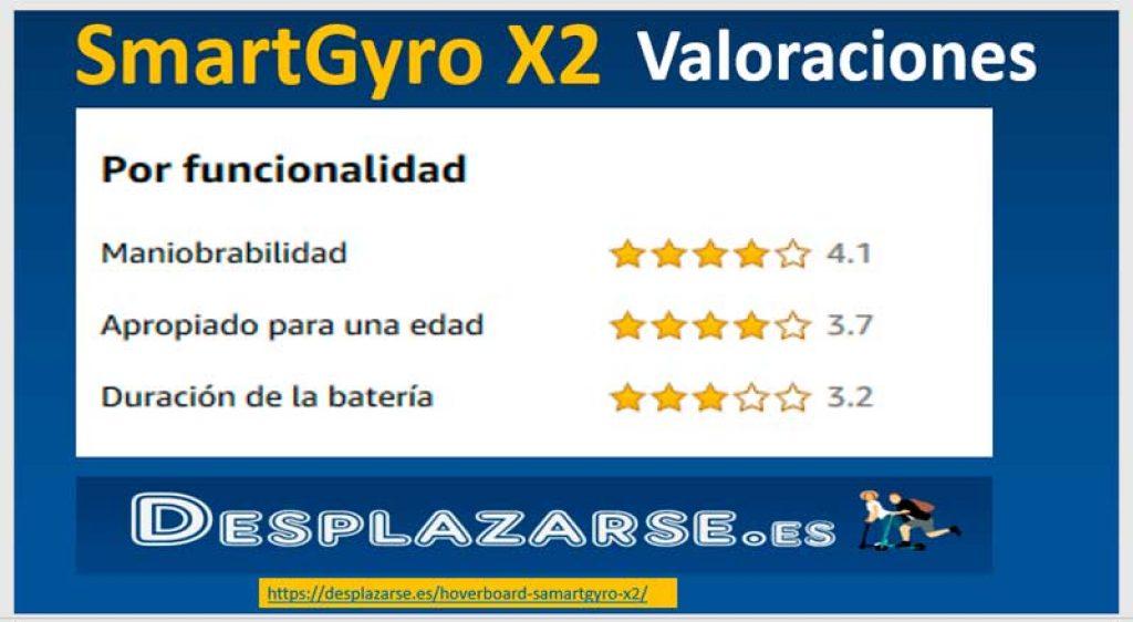 SmartGyro-X2-valoraciones-de-usuarios-y-compradores