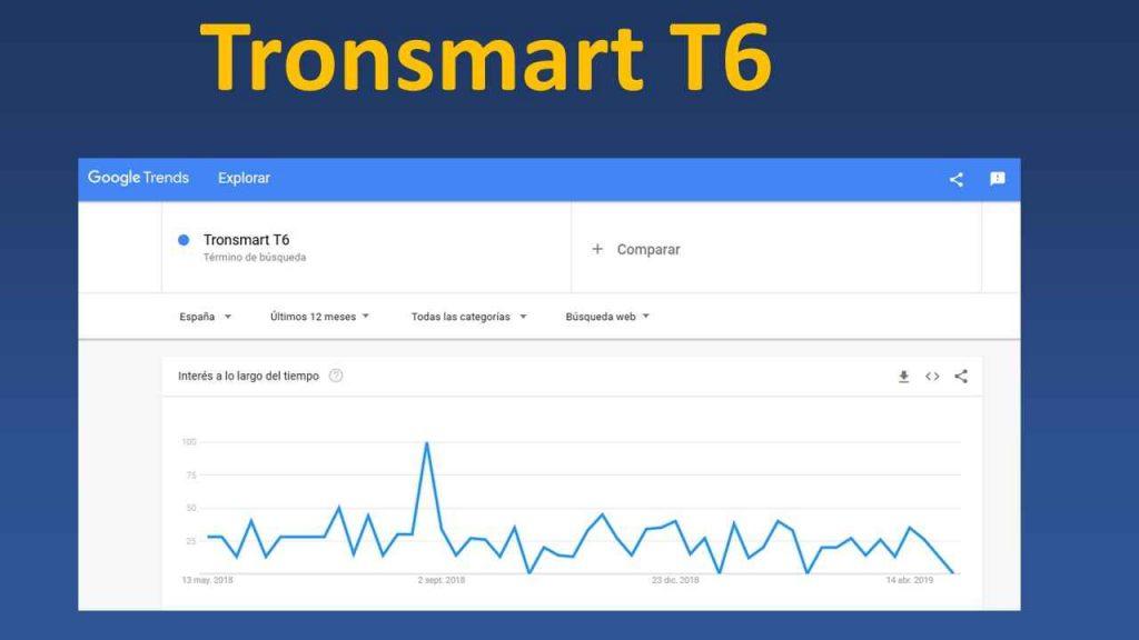 Tronsmart-T6-estadisticas-de-compra-venta-en-google-trends