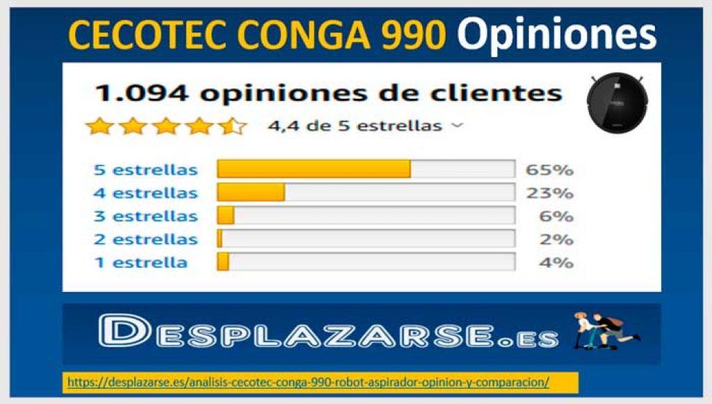 Cecotec-Conga-990-opiniones-de-compradores-y-usuarios