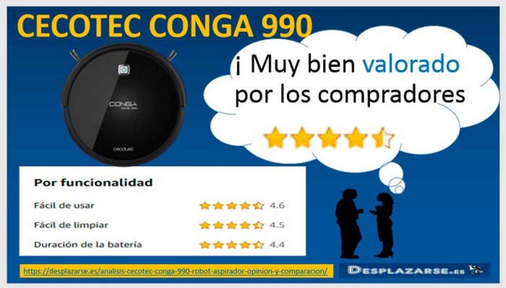 Cecotec-Conga-990-valoraciones-por-su-funcionalidad-muliuso