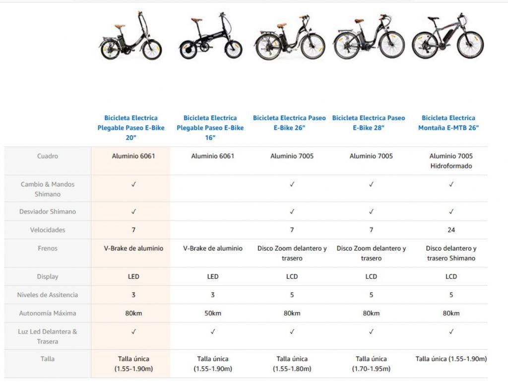 MOMA bicicleta electrica plegable comparativa.