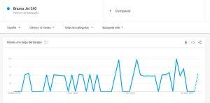 braava-jet-240-estadisticas-de-compra-google-trends