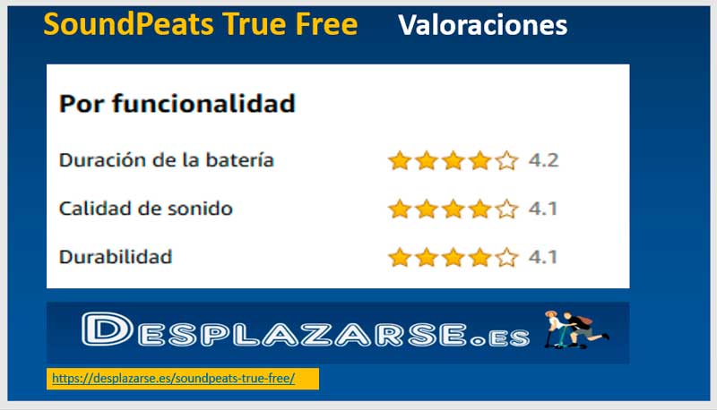 SoundPeats-True-free-valoraciones