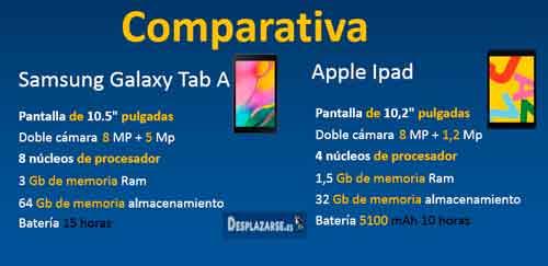 comparativa-de-tablets-galaxy-tab-a-versus-apple-ipad