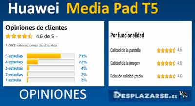 huawei-mediapd-t5-opiniones